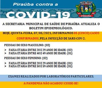 Piraúba contra COVID ( 07/05/2021 )