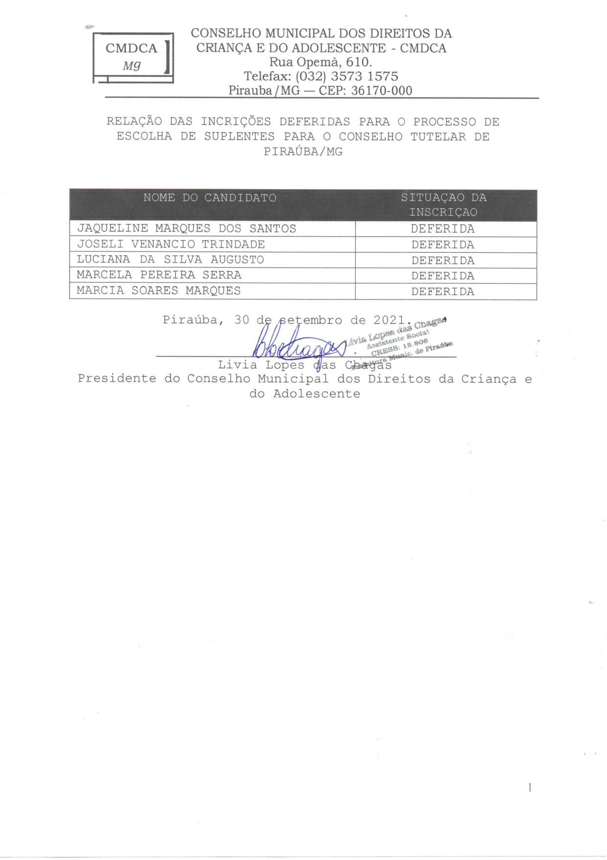 RELAÇÃO DAS INCRIÇÕES DEFERIDAS PARA O PROCESSO DE ESCOLHA DE SUPLENTES PARA O CONSELHO TUTELAR DE PIRAÚBA/MG