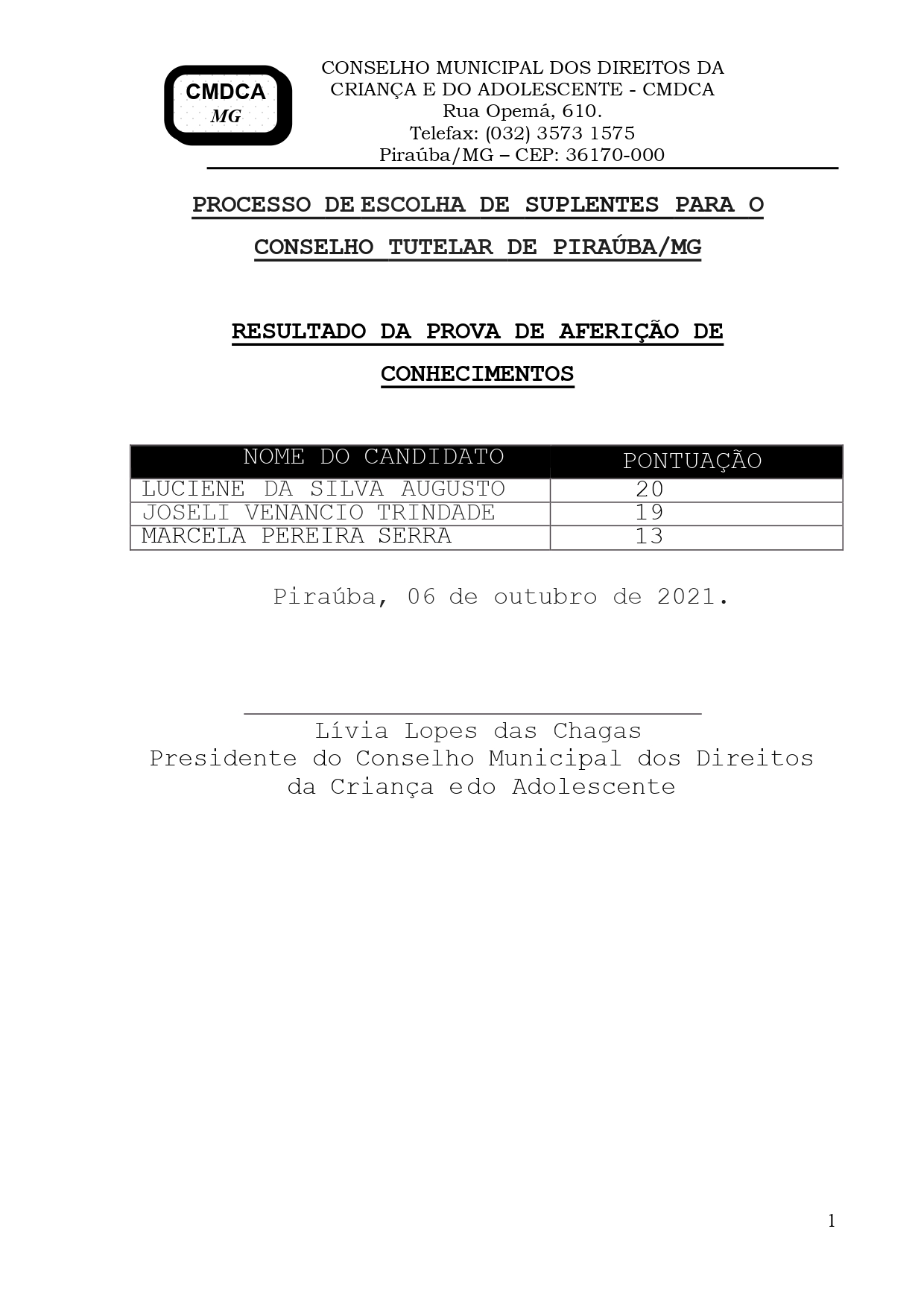 RESULTADO PROVA  SUPLENTES CONSELHO TUTELAR